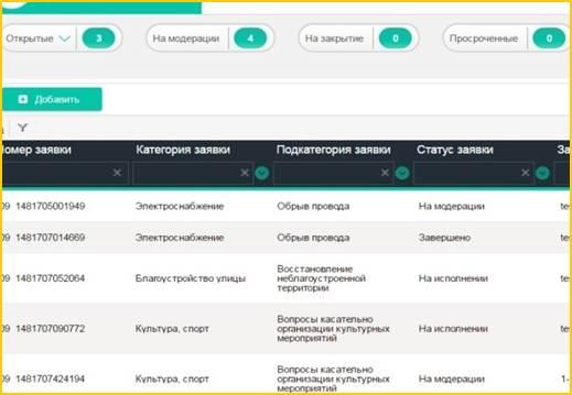Модуль Заявки информационной системы е-КСК. Регистрация, просмотр, назначение